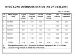 mtdc loan overdues status as on 30 06 2011