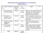 plan scheme wise expenditure as on 15 03 2012 hills division