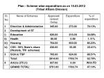 plan scheme wise expenditure as on 15 03 2012 tribal affairs division