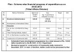 plan scheme wise financial progress of expenditure as on 29 02 2012 tribal affairs division
