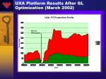uxa platform results after gl optimization march 2002