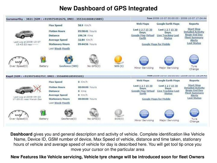 New Dashboard of GPS Integrated