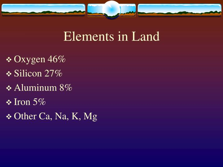Elements in Land