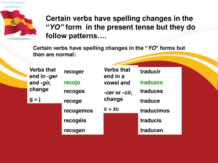 """Certain verbs have spelling changes in the """""""
