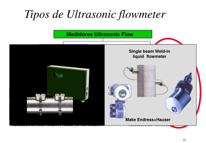 Medidores Ultrasonic Flow