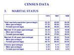 census data2