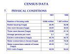 census data4