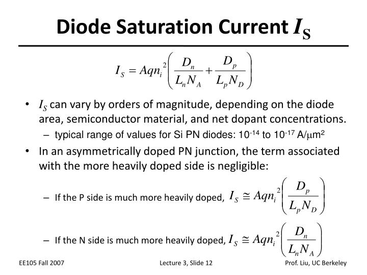 Diode Saturation Current