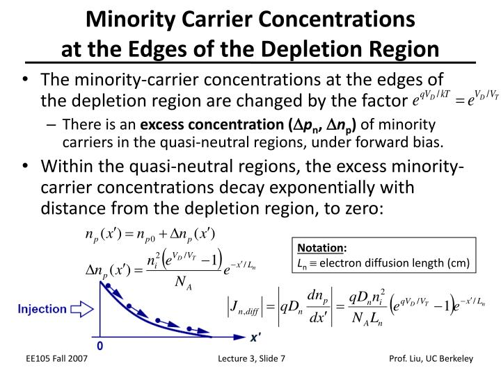 Minority Carrier Concentrations