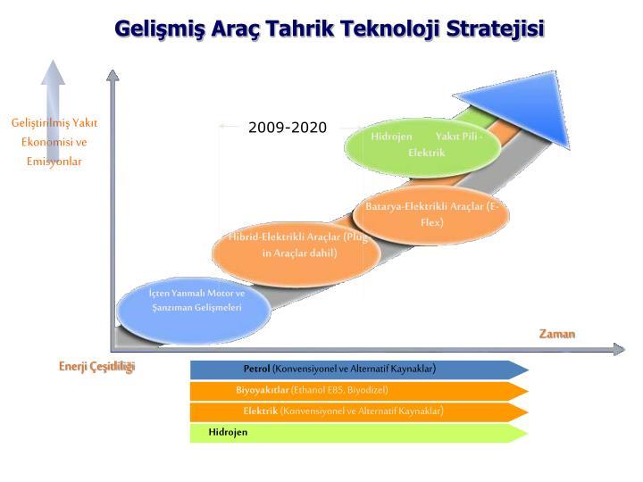 2009-2020