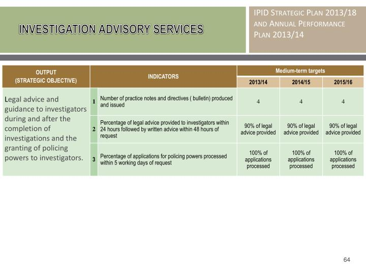 INVESTIGATION ADVISORY SERVICES