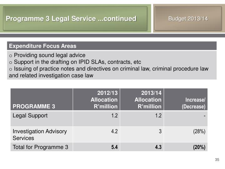 Programme 3 Legal Service ...continued