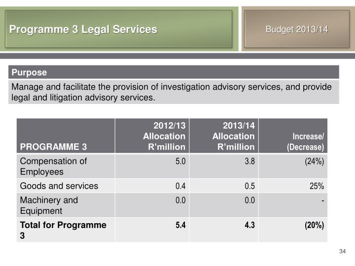 Programme 3 Legal Services