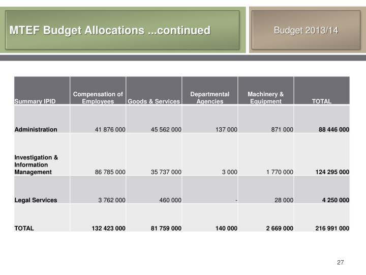 MTEF Budget Allocations ...continued