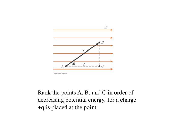 Rank the points A, B, and C in order of