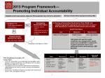 2013 program framework promoting individual accountability
