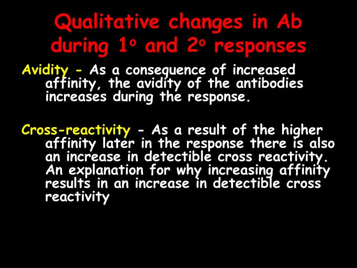 Qualitative changes in Ab during 1