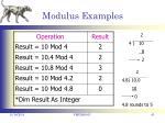 modulus examples