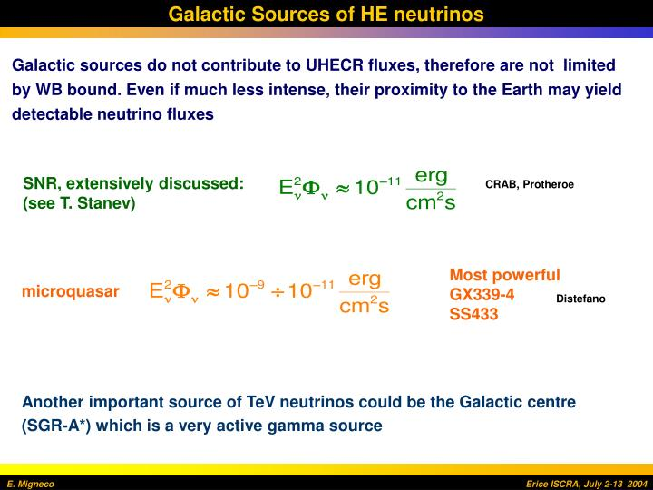 Galactic Sources of HE neutrinos