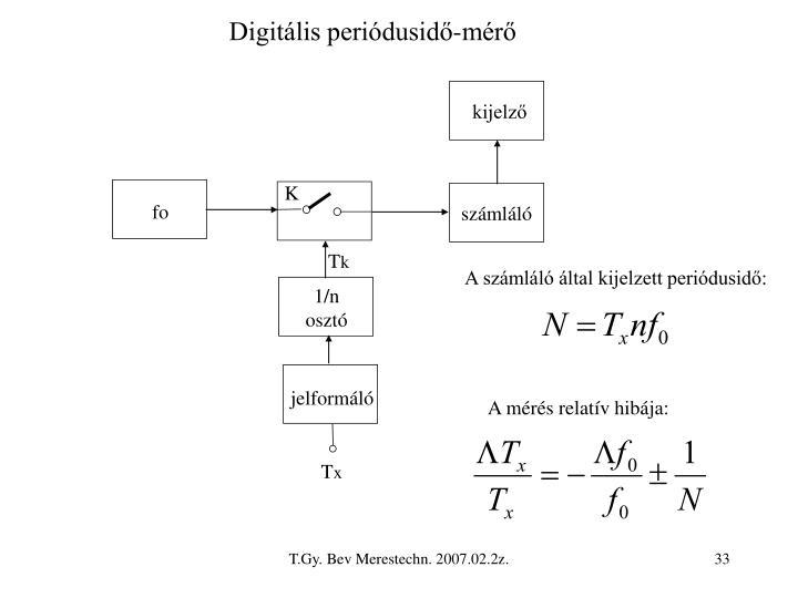 Digitális periódusidő-mérő