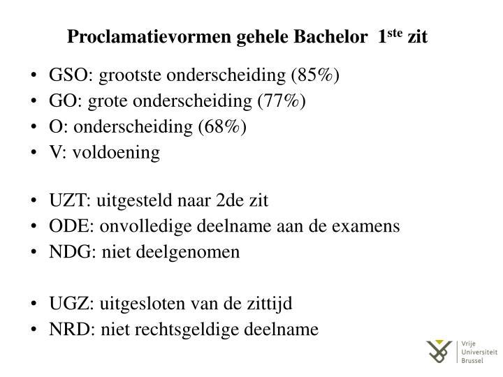 Proclamatievormen gehele Bachelor  1