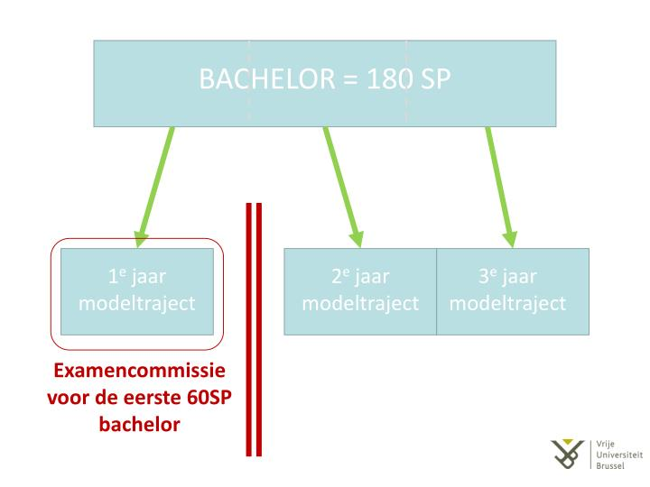BACHELOR = 180 SP