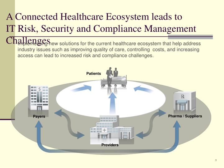 A connected healthcare ecosystem leads to it risk security and compliance management challenges