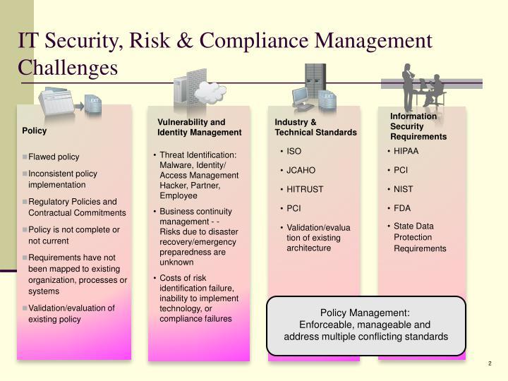 It security risk compliance management challenges