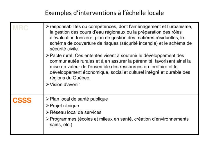 Exemples d'interventions à l'échelle locale