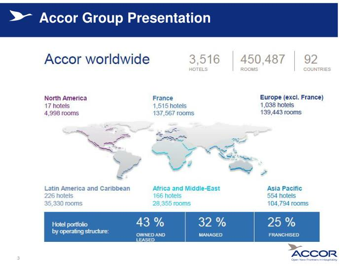 Accor Group Presentation