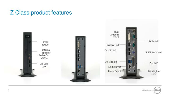 Z Class product features