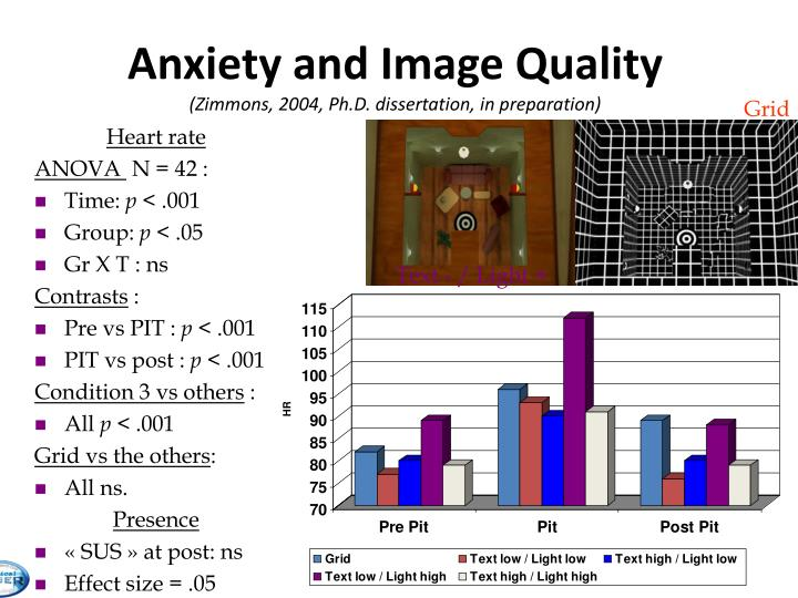 Anxiety and Image Quality