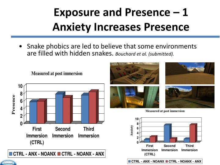 Exposure and Presence – 1