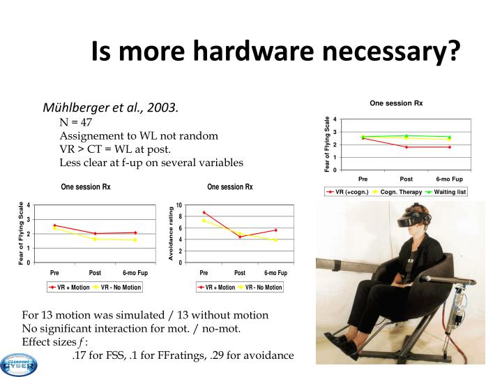 Is more hardware necessary?