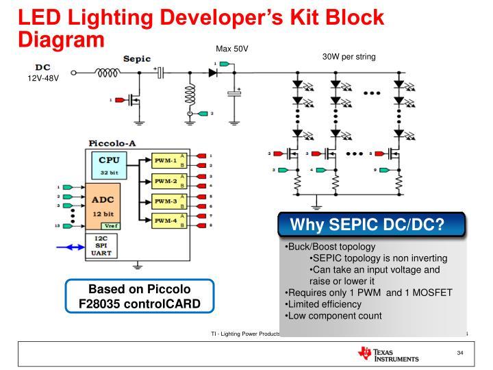 LED Lighting Developer's Kit Block Diagram