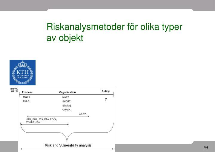 Riskanalysmetoder för olika typer av objekt