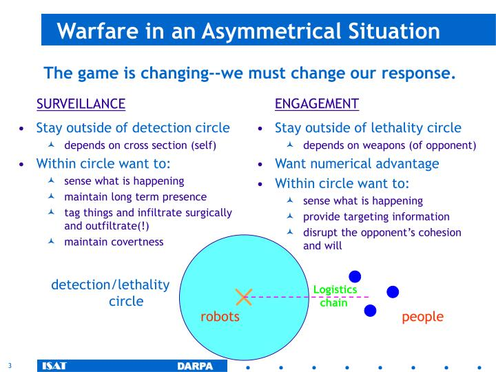 Stay outside of detection circle