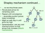 shapley mechanism continued