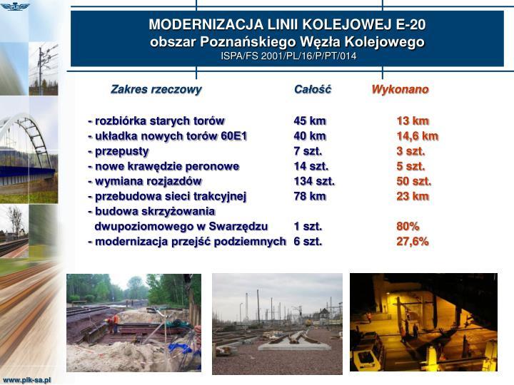 MODERNIZACJA LINII KOLEJOWEJ E-20