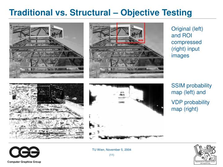 Traditional vs. Structural – Objective Testing