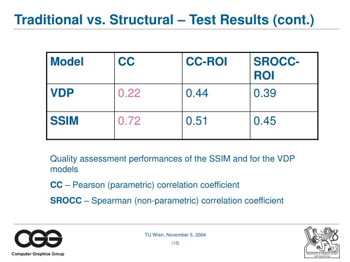 Traditional vs. Structural – Test Results (cont.)
