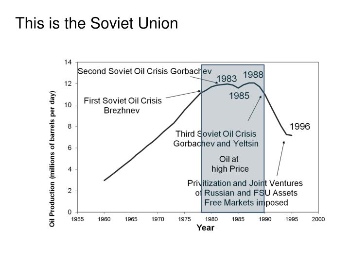 This is the Soviet Union