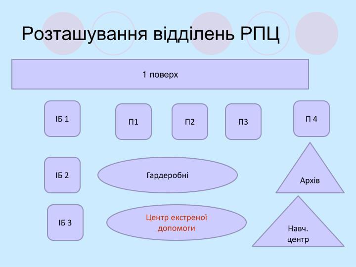 Розташування відділень РПЦ
