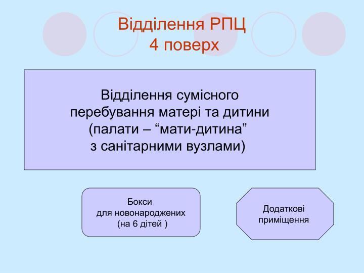 Відділення РПЦ