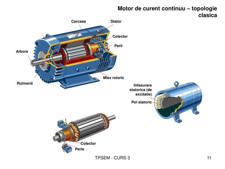 Motor de curent continuu – topologie clasica
