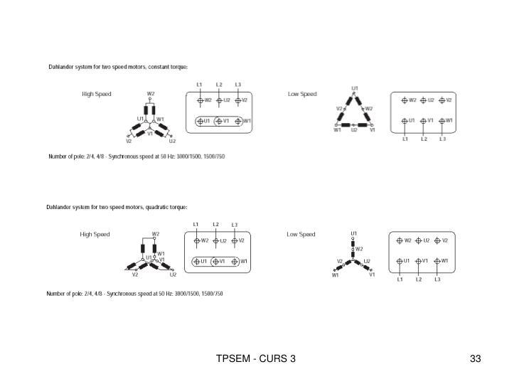 TPSEM - CURS 3