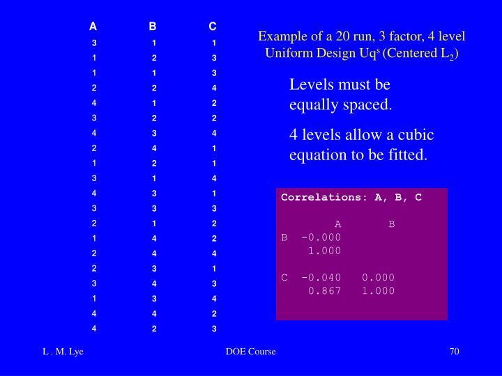 Example of a 20 run, 3 factor, 4 level Uniform Design Uq