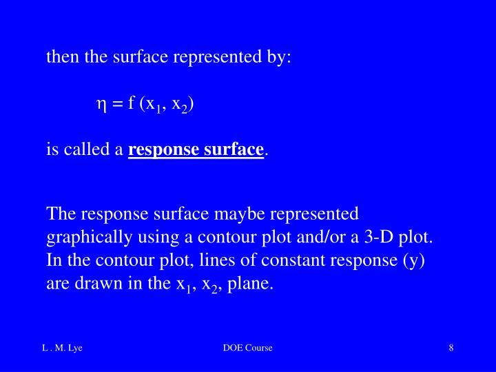 then the surface represented by:
