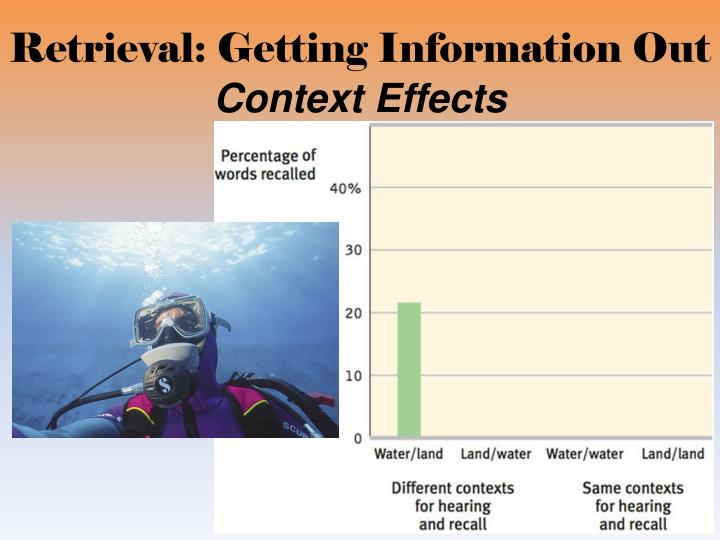 Retrieval: Getting Information Out