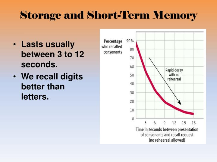 Storage and Short-Term Memory